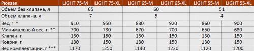 Bask-Light-U_3